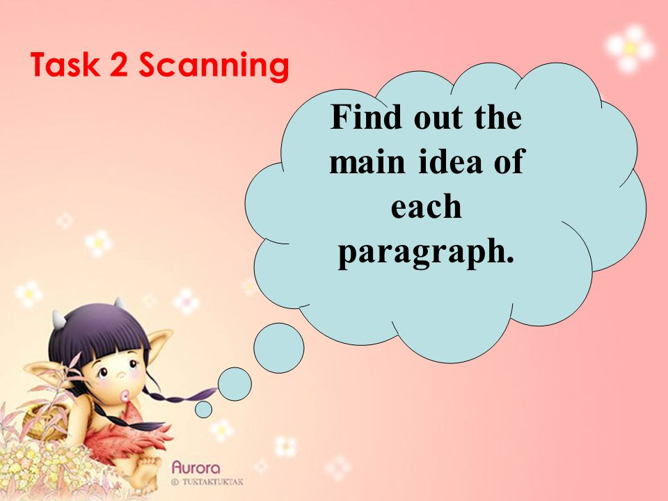 Task 2 Scanning Find out the main idea of each paragraph.
