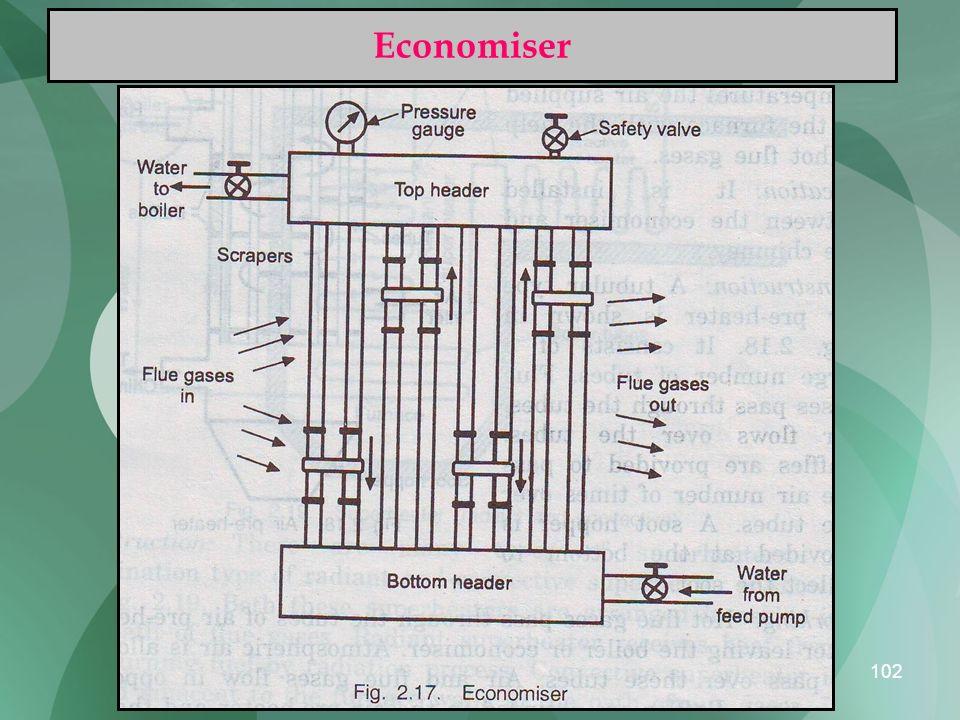 102 Economiser