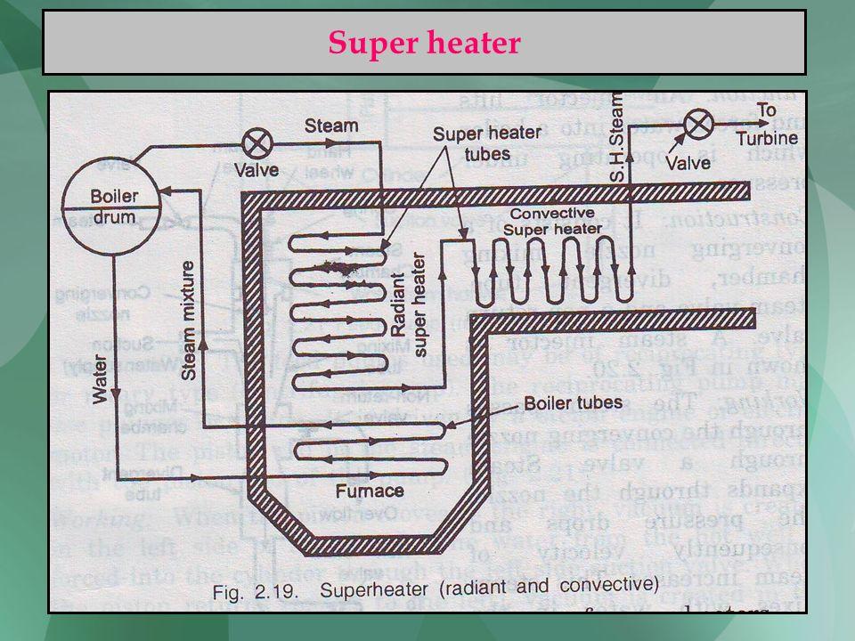106 Super heater