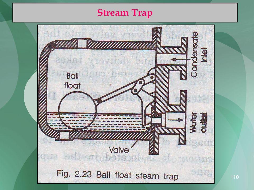110 Stream Trap