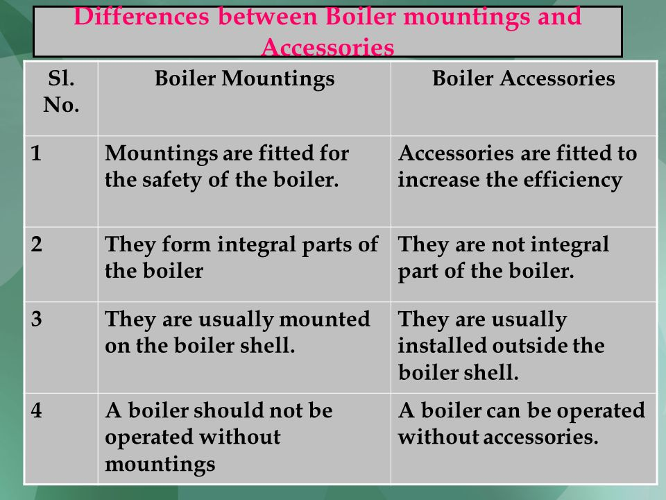 112 Differences between Boiler mountings and Accessories Sl. No. Boiler MountingsBoiler Accessories 1Mountings are fitted for the safety of the boiler