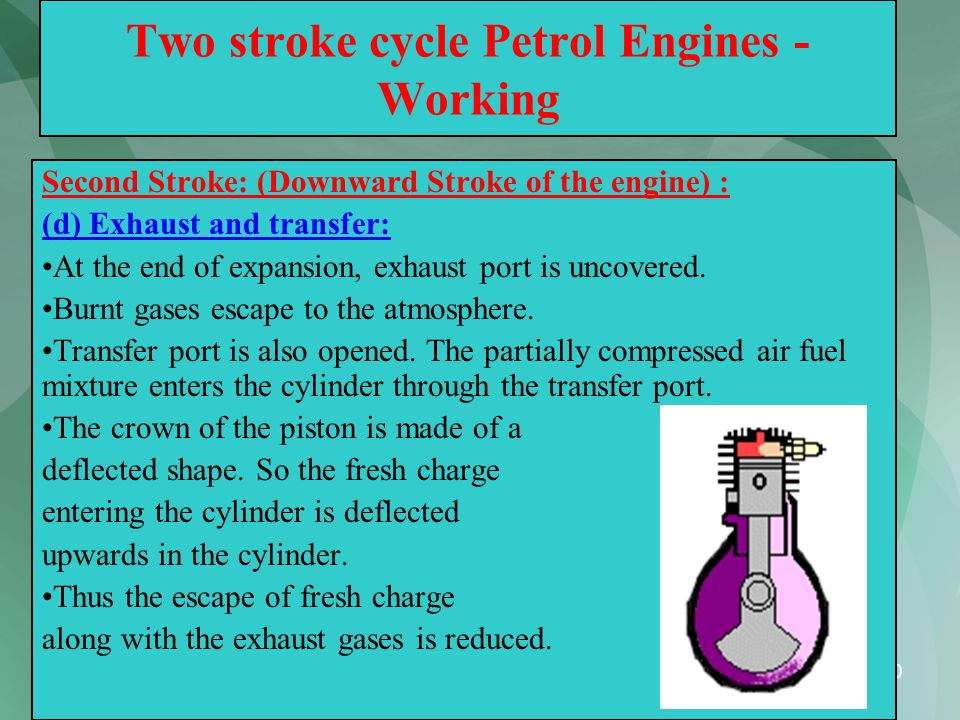 30 Two stroke cycle Petrol Engines - Working Second Stroke: (Downward Stroke of the engine) : (d) Exhaust and transfer: At the end of expansion, exhau