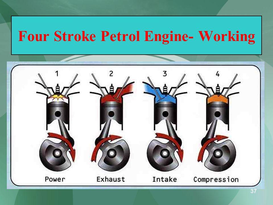 37 Four Stroke Petrol Engine- Working