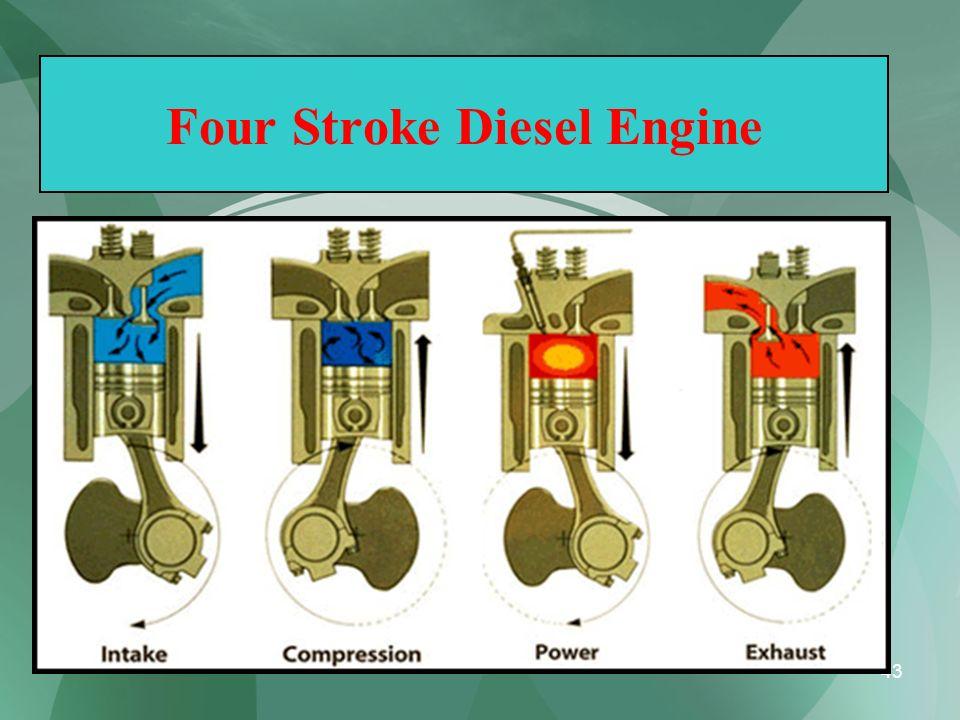 43 Four Stroke Diesel Engine