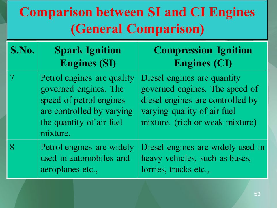 53 Comparison between SI and CI Engines (General Comparison) S.No.Spark Ignition Engines (SI) Compression Ignition Engines (CI) 7Petrol engines are qu