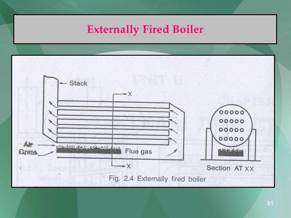 81 Externally Fired Boiler
