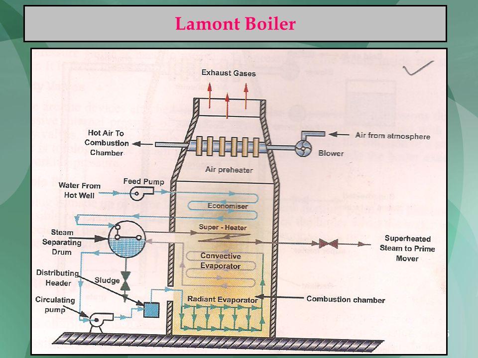 85 Lamont Boiler