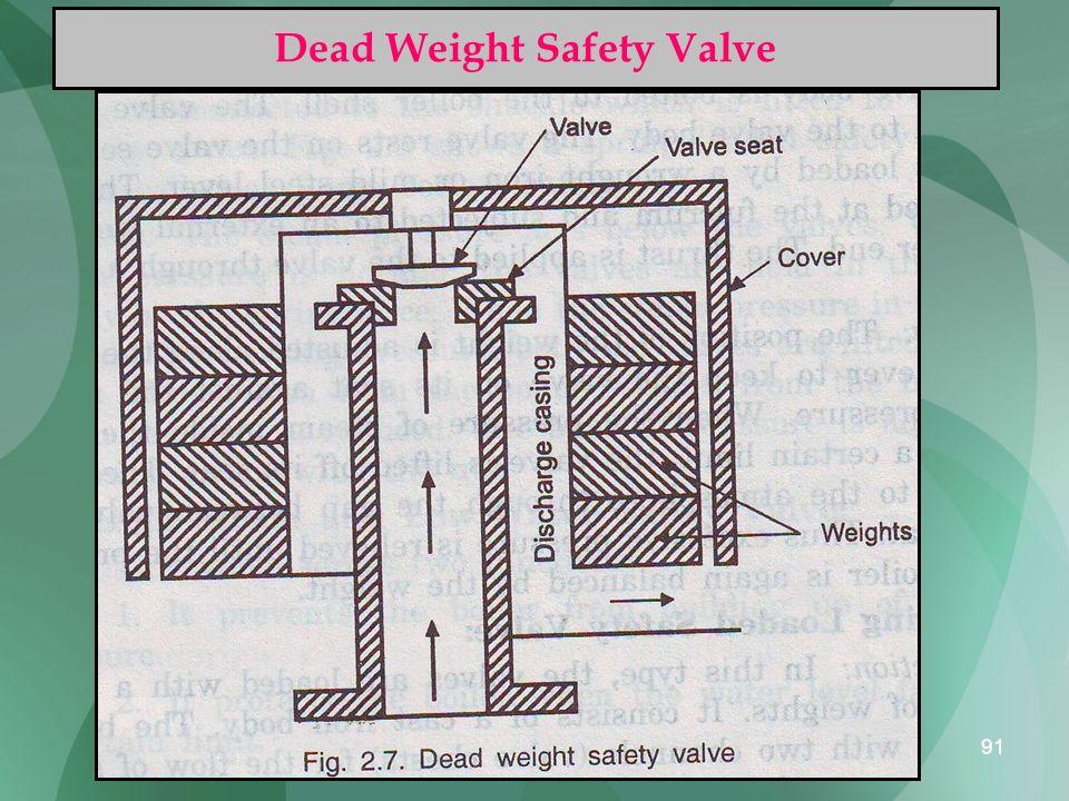 91 Dead Weight Safety Valve