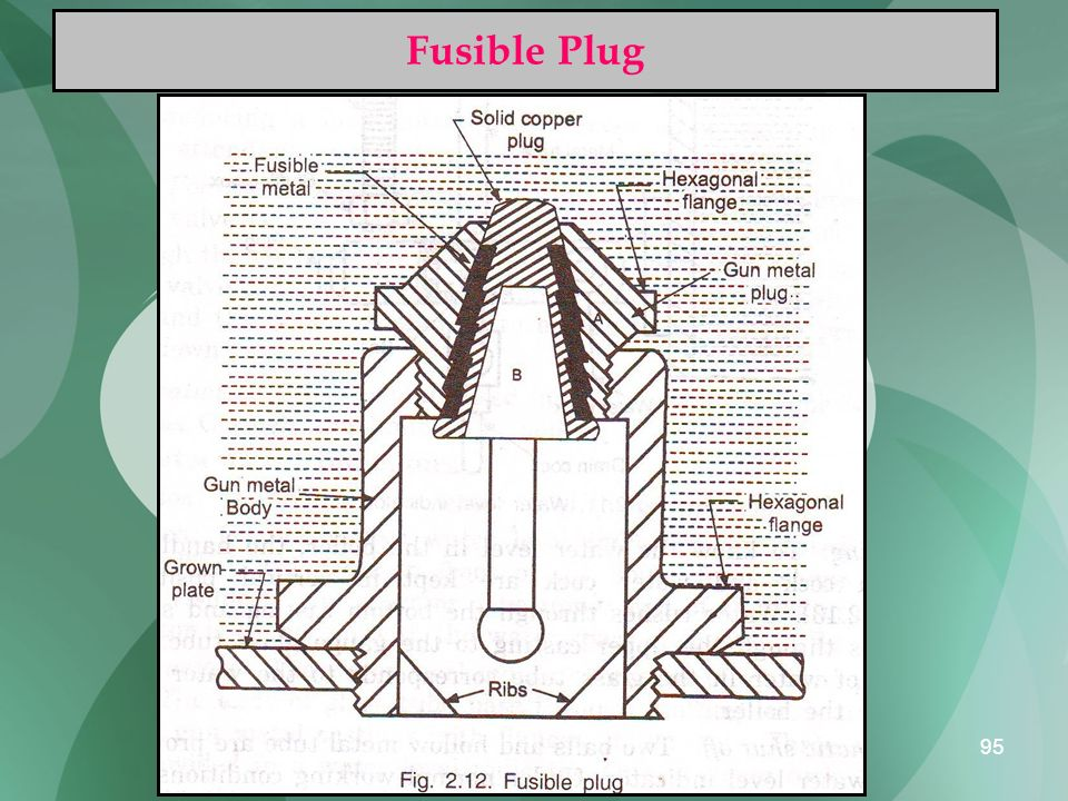 95 Fusible Plug