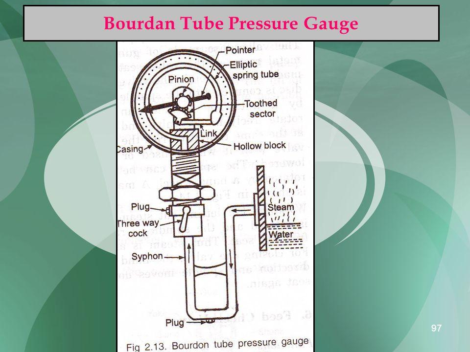 97 Bourdan Tube Pressure Gauge