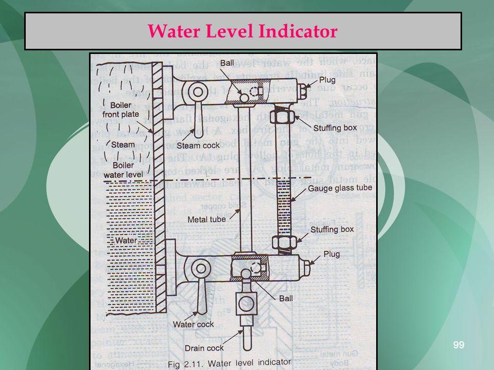 99 Water Level Indicator