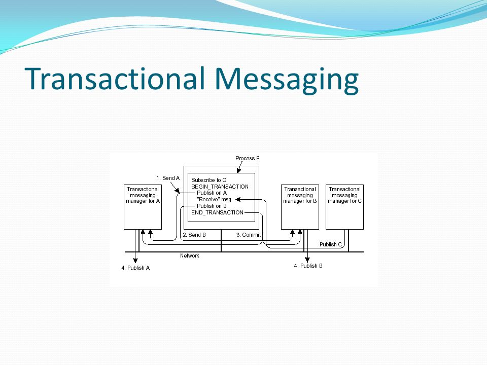Transactional Messaging