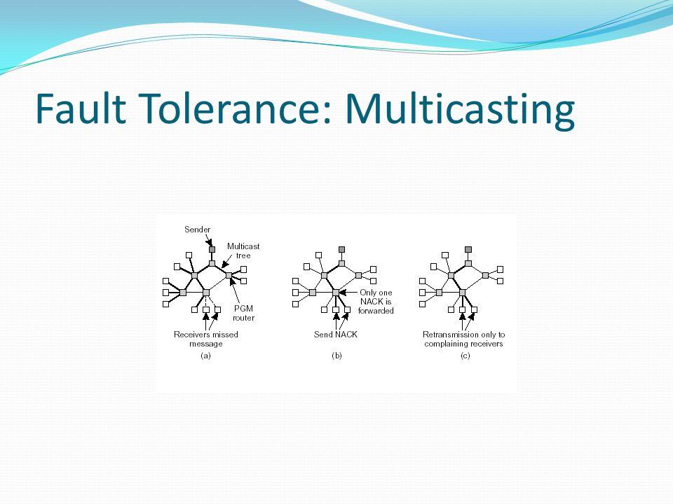 Fault Tolerance: Multicasting