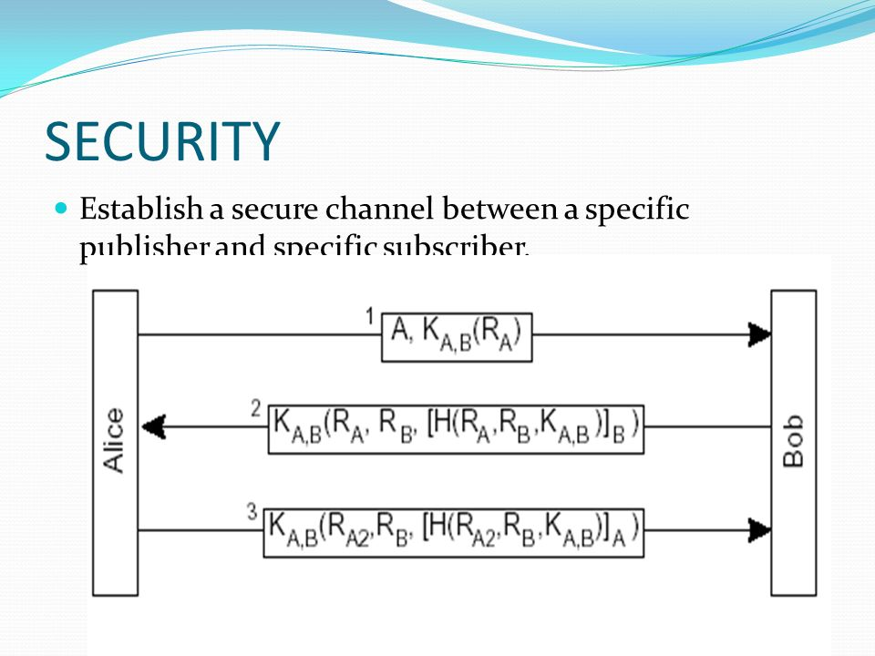 SECURITY Establish a secure channel between a specific publisher and specific subscriber.