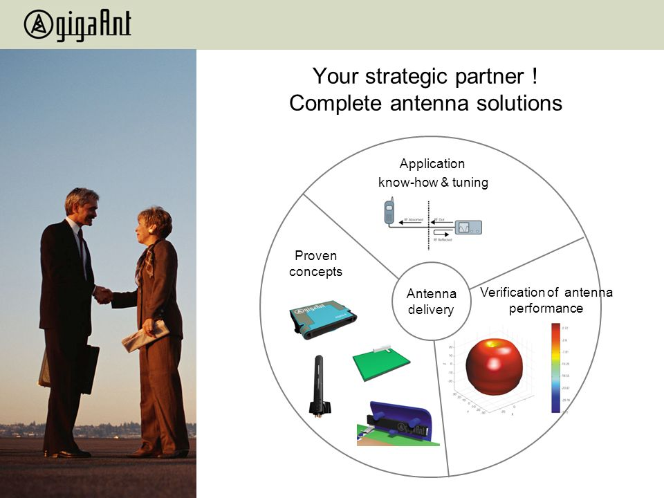 Application know-how & tuning Proven concepts Your strategic partner ! Complete antenna solutions Verification of antenna performance Antenna delivery
