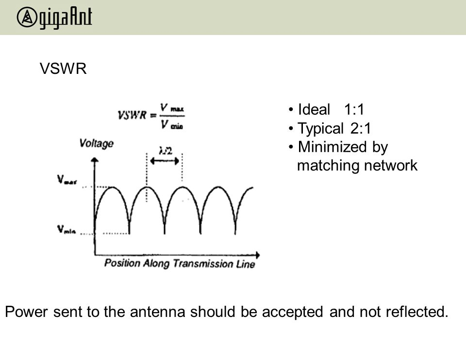 VSWR Ideal 1:1 Typical 2:1 Minimized by matching network Power sent to the antenna should be accepted and not reflected.