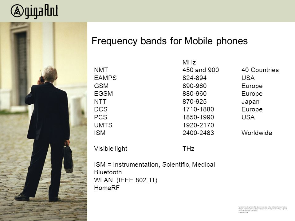 Frequency bands for Mobile phones MHz NMT 450 and 90040 Countries EAMPS 824-894USA GSM 890-960Europe EGSM 880-960Europe NTT 870-925Japan DCS 1710-1880