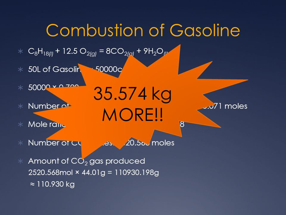 Combustion of Gasoline C 8 H 18(l) + 12.5 O 2(g) = 8CO 2(g) + 9H 2 O (l) 50L of Gasoline 50000cm 3 50000 × 0.720 = 36000g Number of Gasoline moles: 36000÷114.26 315.071 moles Mole ratio of Gasoline and CO 2 gas – 1:8 Number of CO 2 moles: 2520.568 moles Amount of CO 2 gas produced 2520.568mol × 44.01g = 110930.198g 110.930 kg 35.574 kg MORE!!