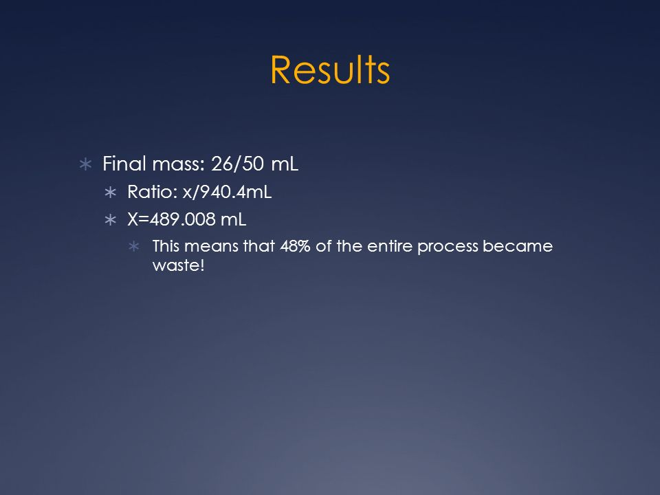 Results Final mass: 26/50 mL Ratio: x/940.4mL X=489.008 mL This means that 48% of the entire process became waste!