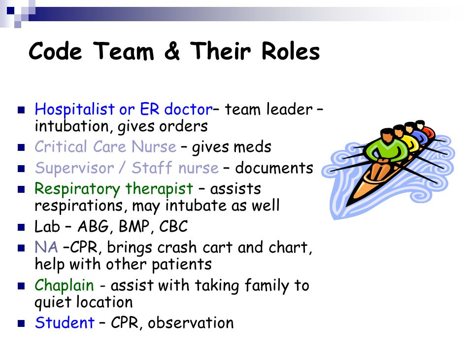 Code Team & Their Roles Hospitalist or ER doctor– team leader – intubation, gives orders Critical Care Nurse – gives meds Supervisor / Staff nurse – d
