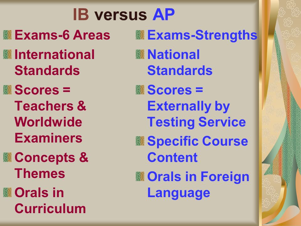 IB versus AP Exams-6 Areas International Standards Scores = Teachers & Worldwide Examiners Concepts & Themes Orals in Curriculum Exams-Strengths Natio
