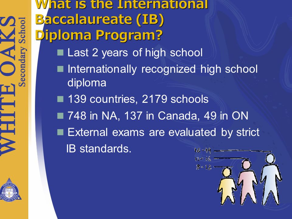 Last 2 years of high school Internationally recognized high school diploma 139 countries, 2179 schools 748 in NA, 137 in Canada, 49 in ON External exa