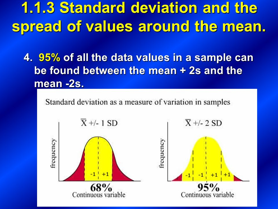 1.1.3 Standard deviation and the spread of values around the mean.