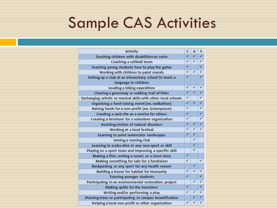 Sample CAS Activities