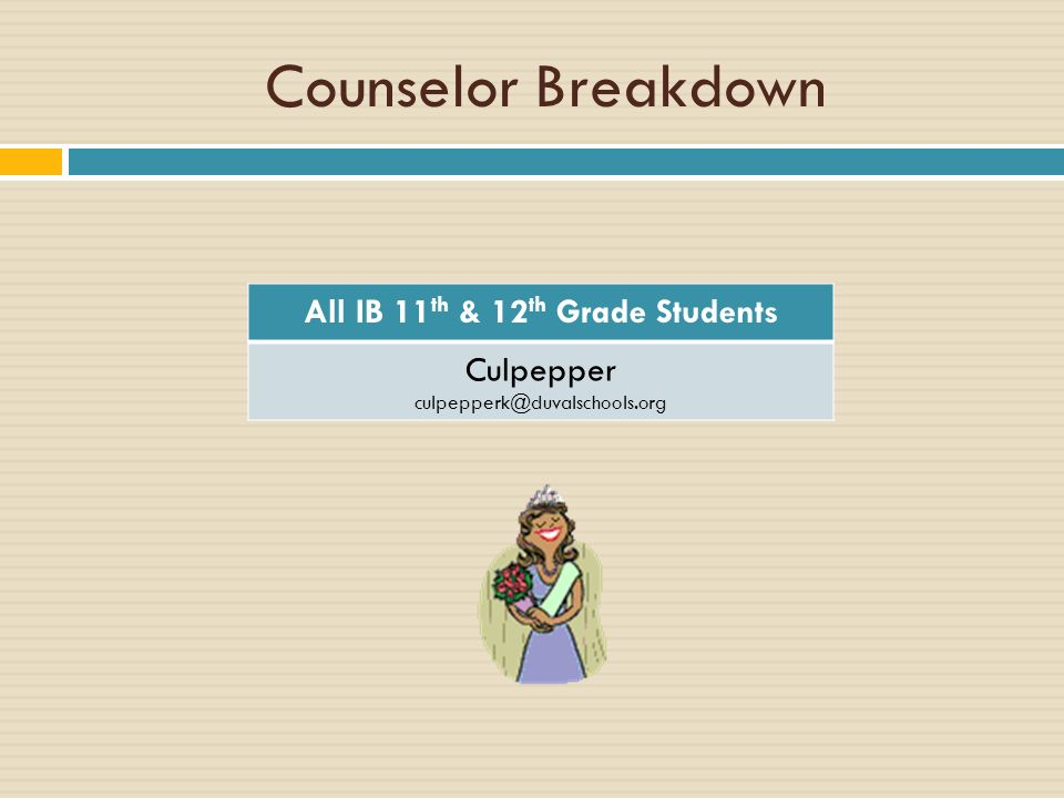 Counselor Breakdown All IB 11 th & 12 th Grade Students Culpepper culpepperk@duvalschools.org