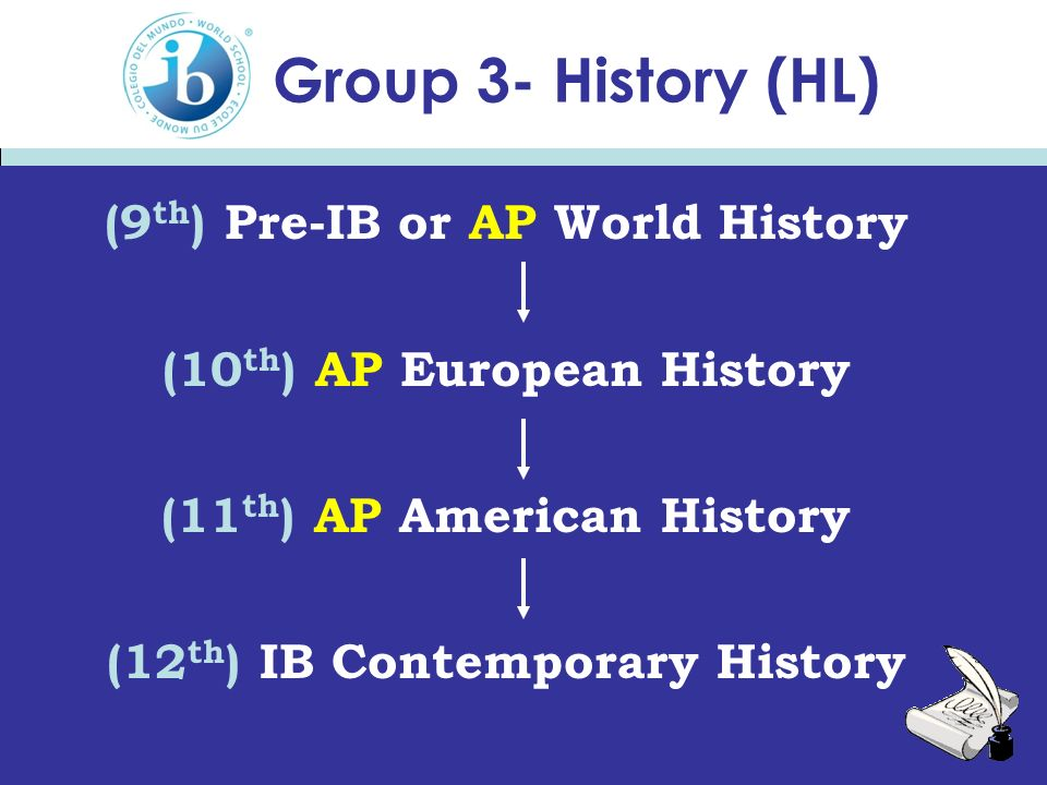 Group 3- History (HL) (9 th ) Pre-IB or AP World History (10 th ) AP European History (11 th ) AP American History (12 th ) IB Contemporary History HL
