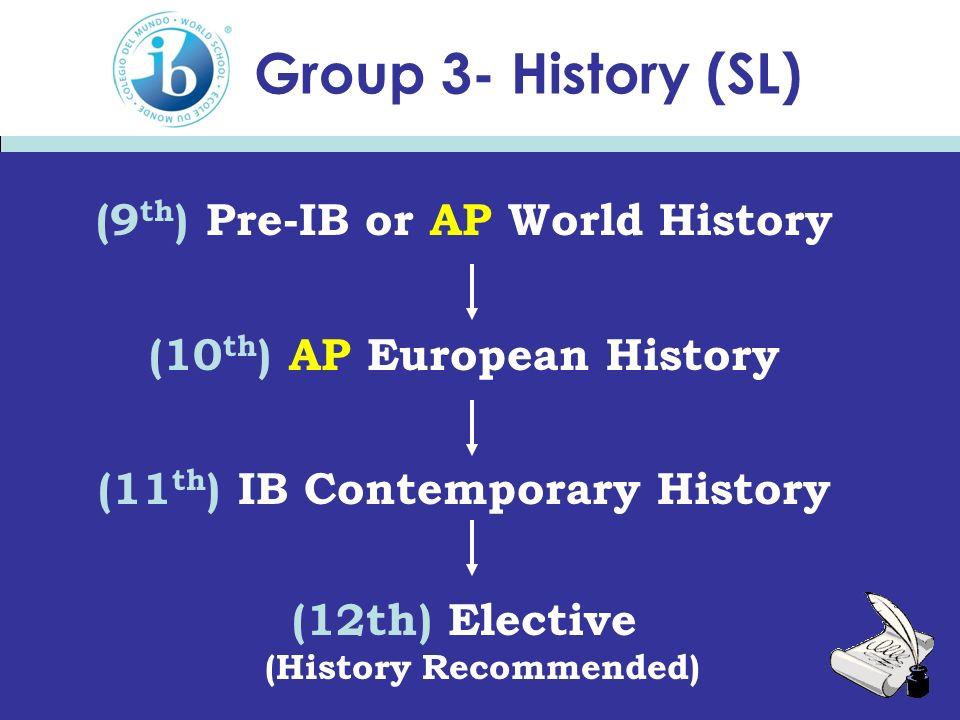 Group 3- History (SL) (9 th ) Pre-IB or AP World History (10 th ) AP European History (11 th ) IB Contemporary History (12th) Elective (History Recomm