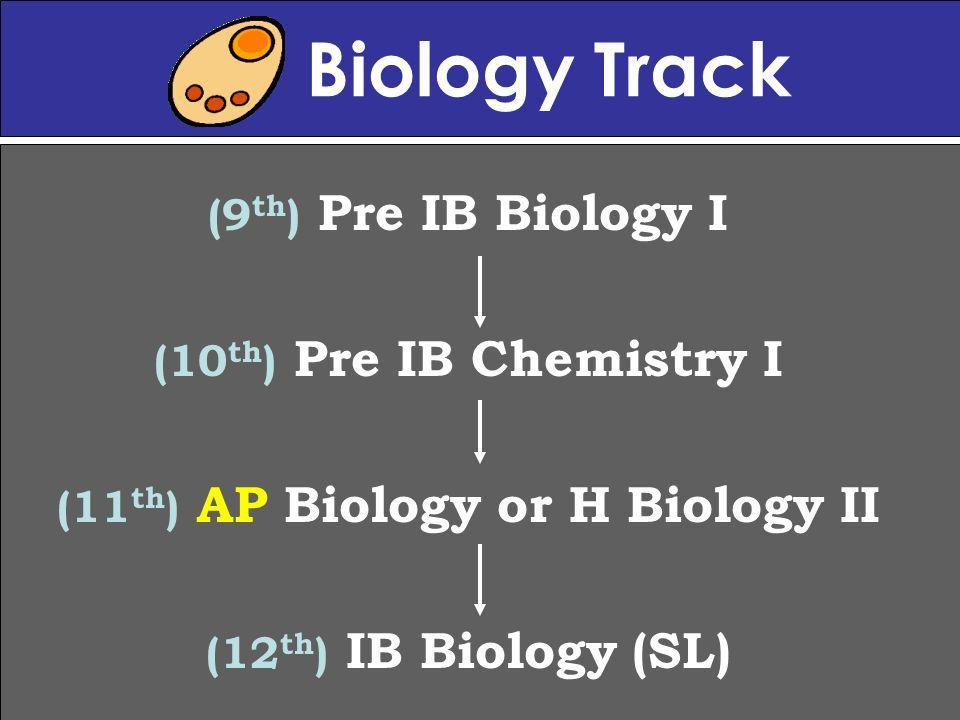 Biology Track (9 th ) Pre IB Biology I (10 th ) Pre IB Chemistry I (11 th ) AP Biology or H Biology II (12 th ) IB Biology (SL)