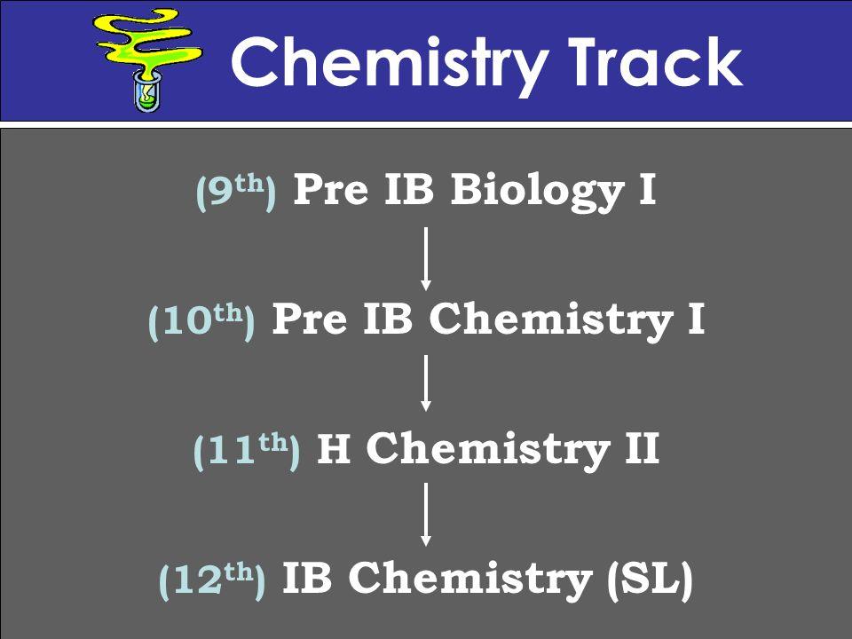 Chemistry Track (9 th ) Pre IB Biology I (10 th ) Pre IB Chemistry I (11 th ) H Chemistry II (12 th ) IB Chemistry (SL)