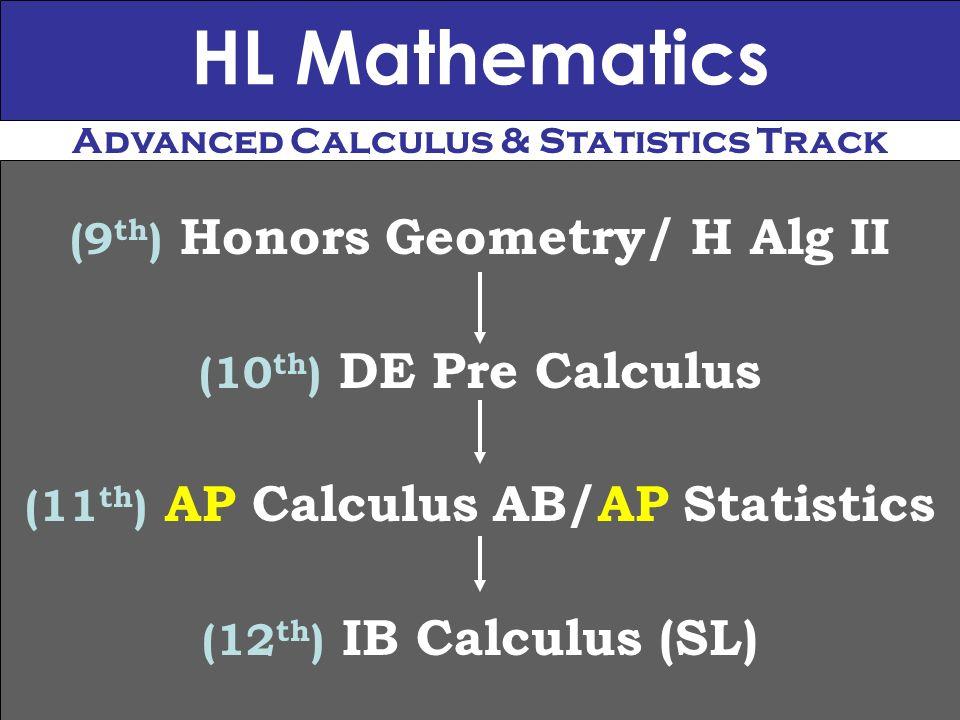 HL Mathematics (9 th ) Honors Geometry/ H Alg II (10 th ) DE Pre Calculus (11 th ) AP Calculus AB/AP Statistics (12 th ) IB Calculus (SL) Advanced Calculus & Statistics Track