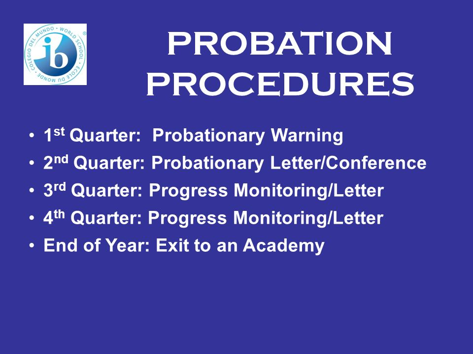 1 st Quarter: Probationary Warning 2 nd Quarter: Probationary Letter/Conference 3 rd Quarter: Progress Monitoring/Letter 4 th Quarter: Progress Monitoring/Letter End of Year: Exit to an Academy PROBATION PROCEDURES