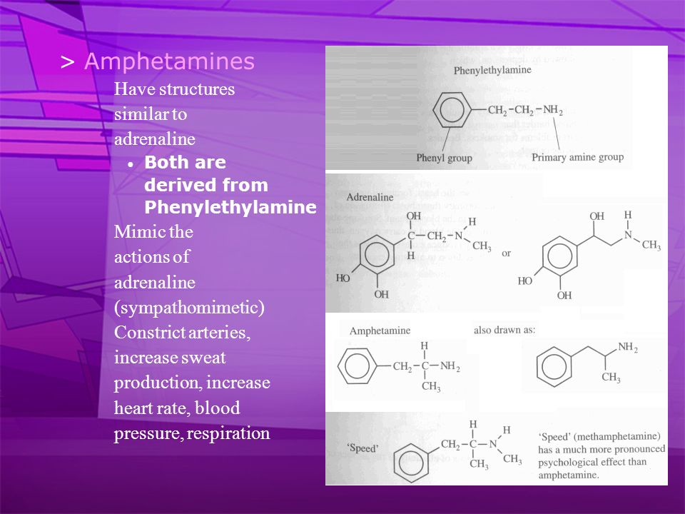 31 >Amphetamines Have structures similar to adrenaline Both are derived from Phenylethylamine Mimic the actions of adrenaline (sympathomimetic) Constr