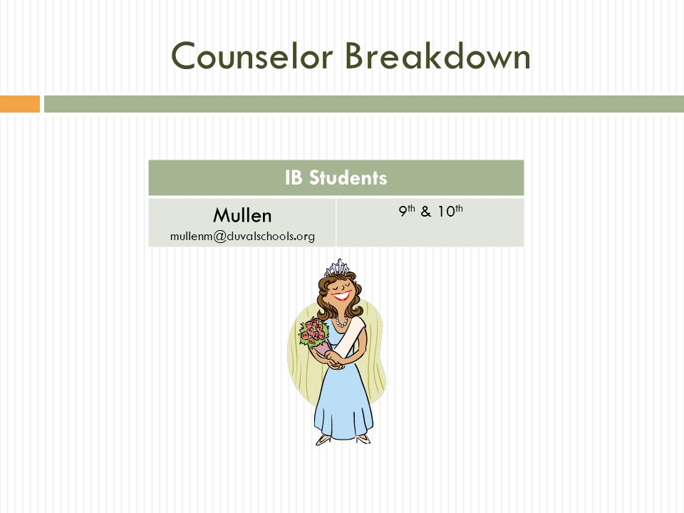 Counselor Breakdown IB Students Mullen mullenm@duvalschools.org 9 th & 10 th