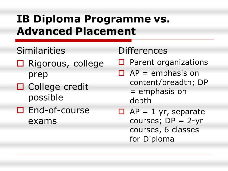 IB Diploma Programme vs. Advanced Placement Similarities Rigorous, college prep College credit possible End-of-course exams Differences Parent organiz