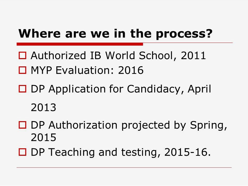Who should enroll.
