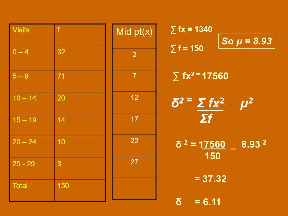 Visitsf 0 – 432 5 – 971 10 – 1420 15 – 1914 20 – 2410 25 - 293 Total150 Mid pt(x) 2 7 12 17 22 27 fx = 1340 f = 150 So μ = 8.93 fx 2 = 17560 δ 2 = 175