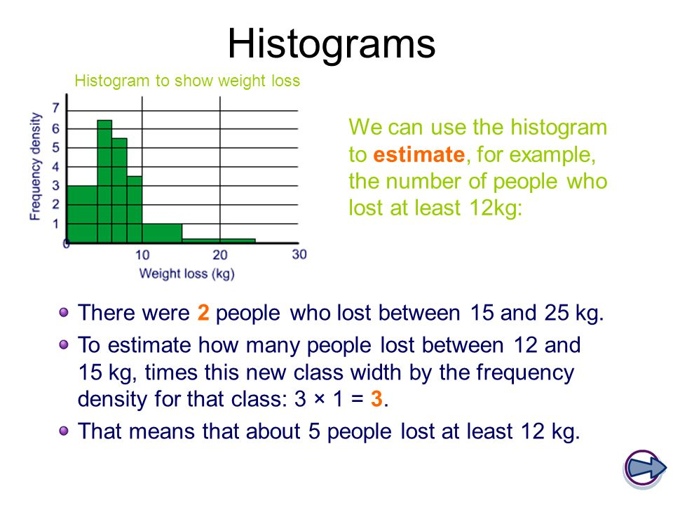 Histograms We can use the histogram to estimate, for example, the number of people who lost at least 12kg: There were 2 people who lost between 15 and