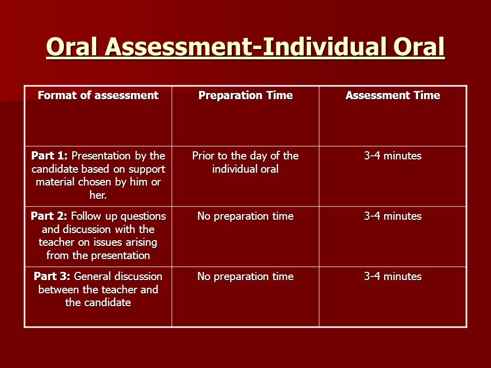 Oral Assessment-Individual Oral Format of assessment Preparation Time Assessment Time Part 1: Presentation by the candidate based on support material
