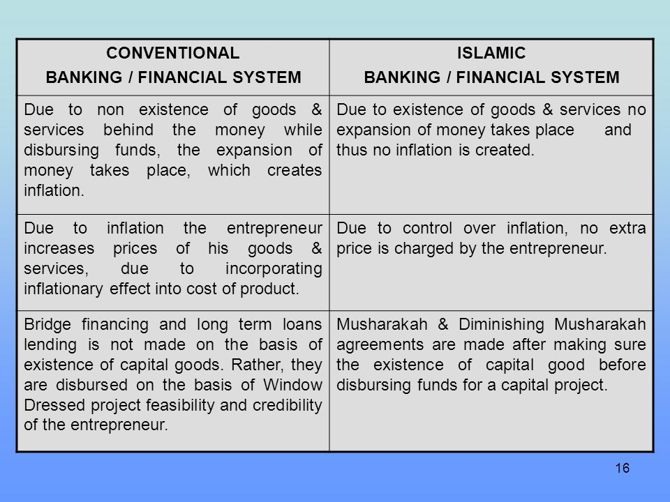 16 CONVENTIONAL BANKING / FINANCIAL SYSTEM ISLAMIC BANKING / FINANCIAL SYSTEM Due to non existence of goods & services behind the money while disbursi