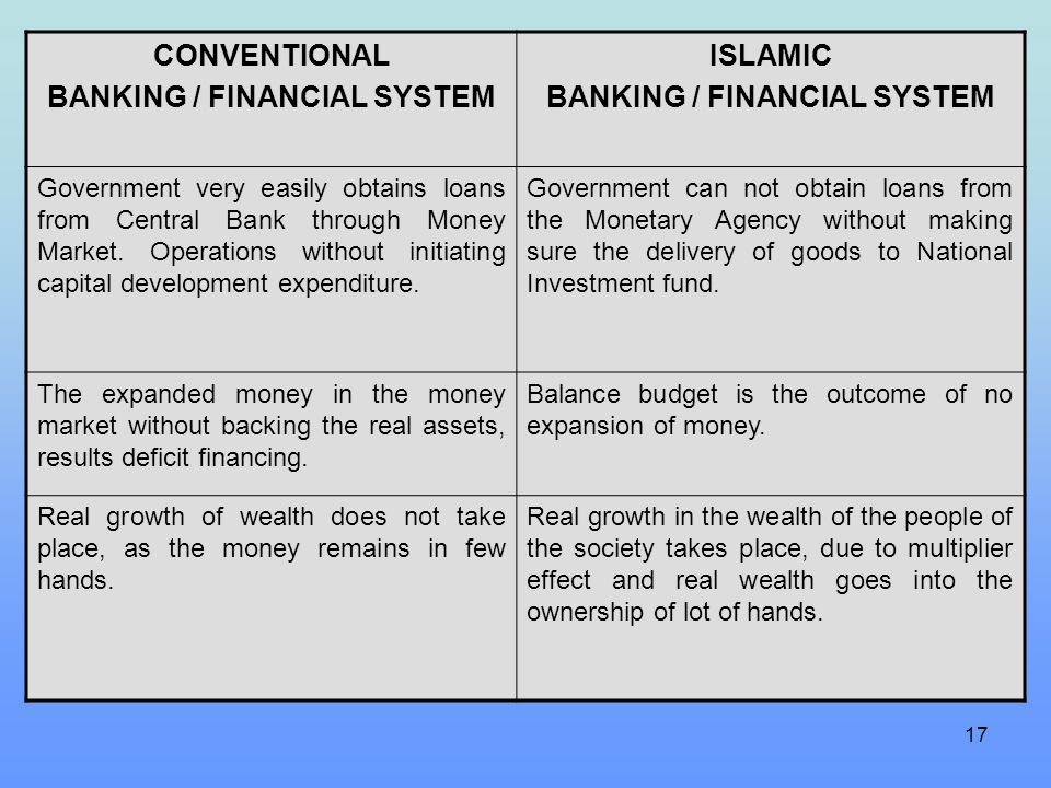 17 CONVENTIONAL BANKING / FINANCIAL SYSTEM ISLAMIC BANKING / FINANCIAL SYSTEM Government very easily obtains loans from Central Bank through Money Mar