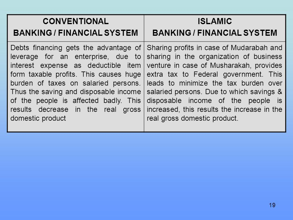 19 CONVENTIONAL BANKING / FINANCIAL SYSTEM ISLAMIC BANKING / FINANCIAL SYSTEM Debts financing gets the advantage of leverage for an enterprise, due to