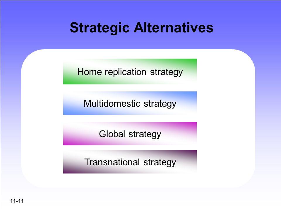11-11 Strategic Alternatives Home replication strategy Multidomestic strategy Global strategy Transnational strategy