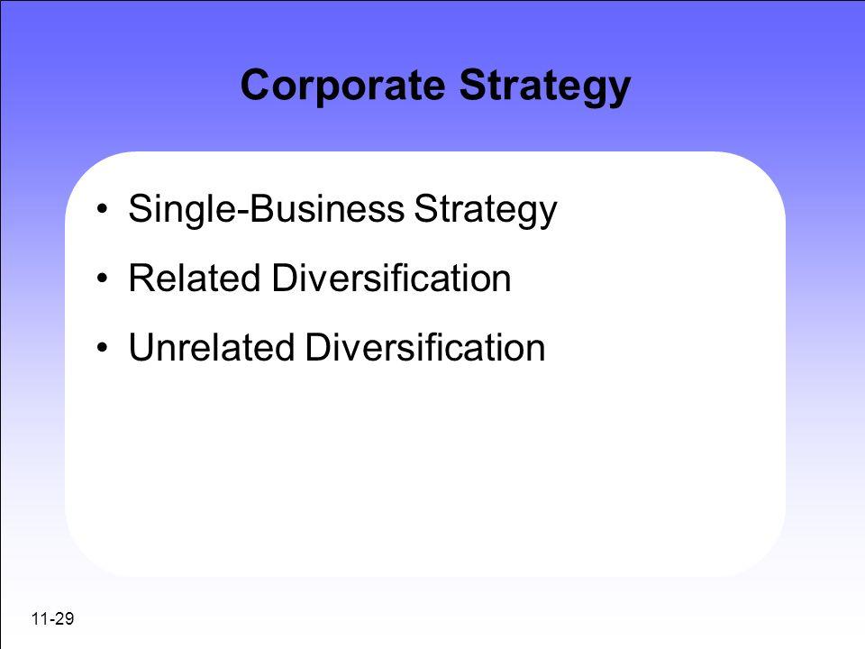 11-29 Corporate Strategy Single-Business Strategy Related Diversification Unrelated Diversification