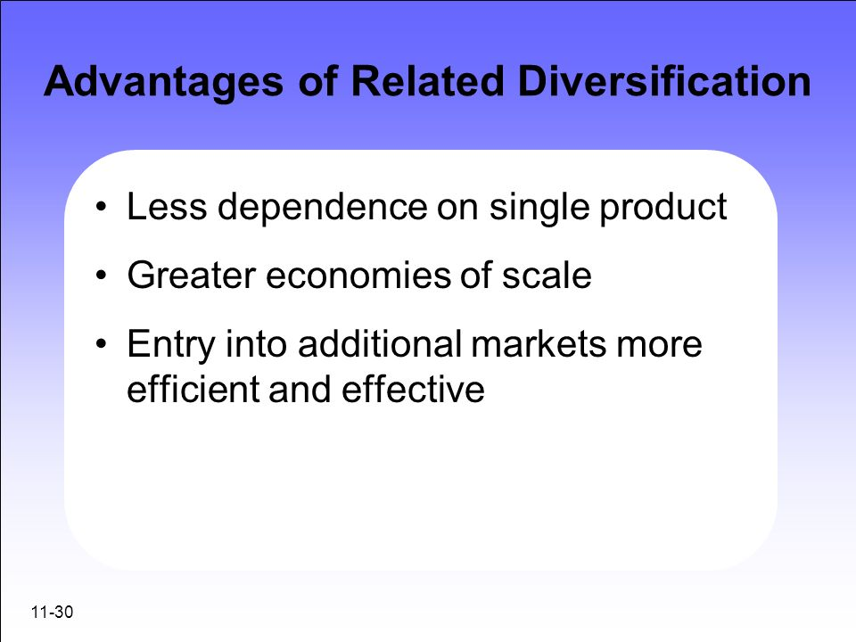 11-30 Advantages of Related Diversification Less dependence on single product Greater economies of scale Entry into additional markets more efficient