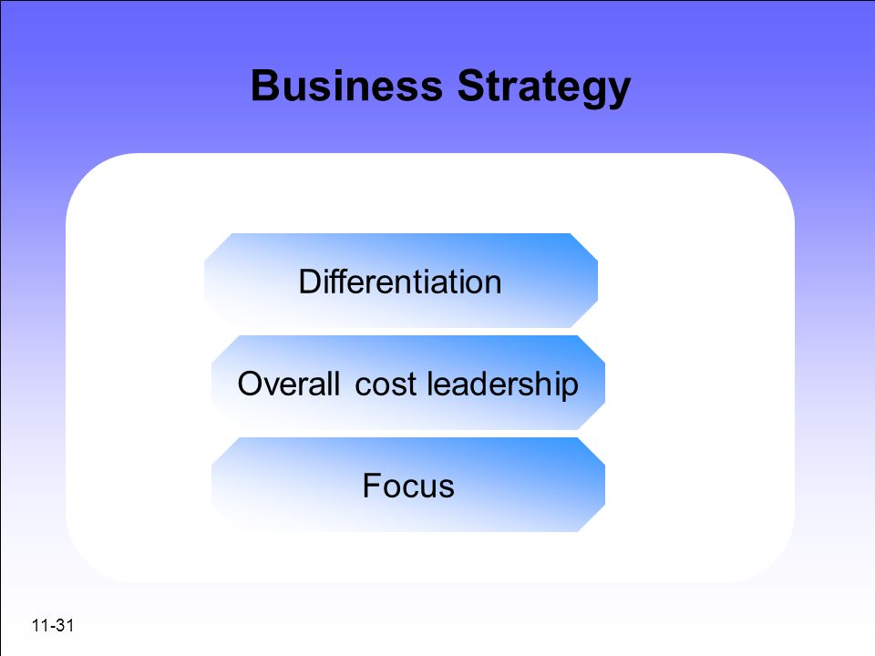 11-31 Business Strategy Differentiation Focus Overall cost leadership