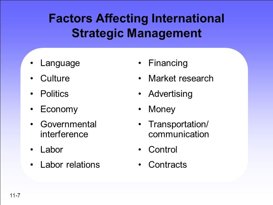 11-7 Factors Affecting International Strategic Management Language Culture Politics Economy Governmental interference Labor Labor relations Financing